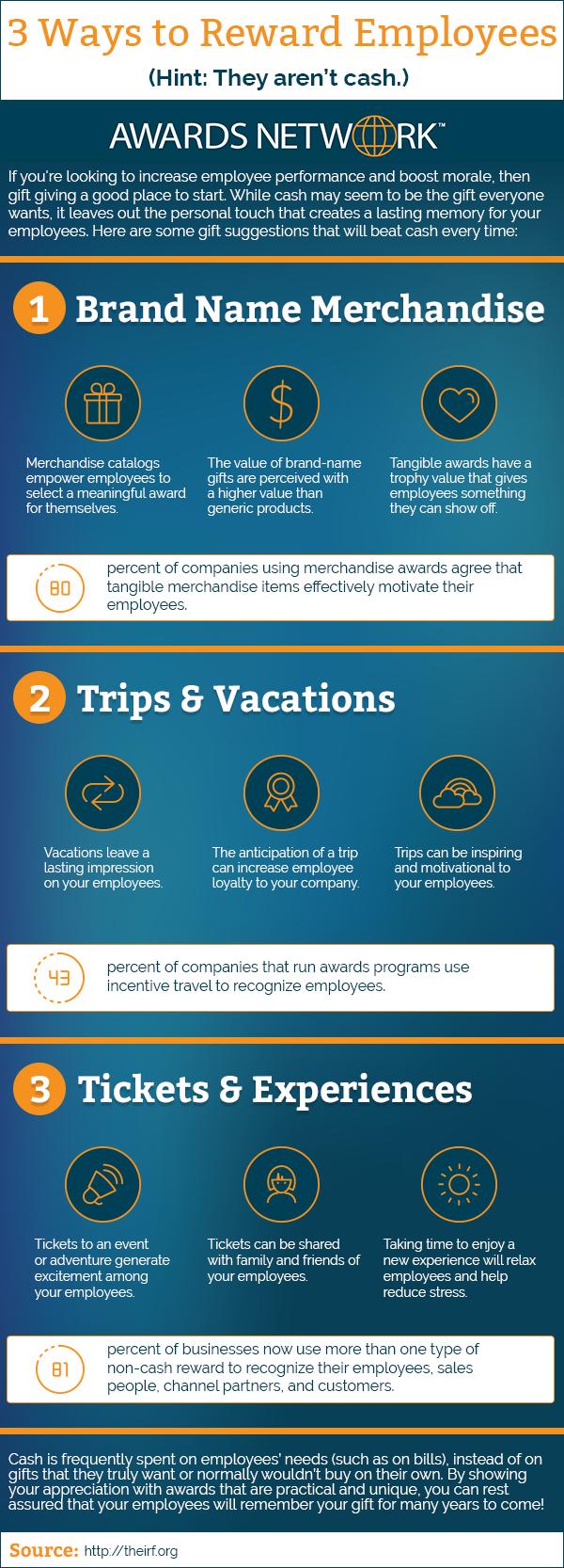 3 Ways to Reward Employees that aren't Cash - Infographic