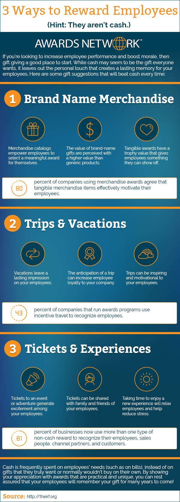 3 Ways to Reward Employees that aren't Cash - Infographic